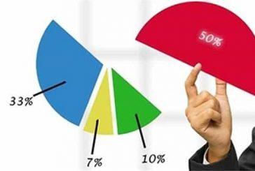 Thủ tục nhà đầu tư nước ngoài góp vốn vào doanh nghiệp Việt Nam
